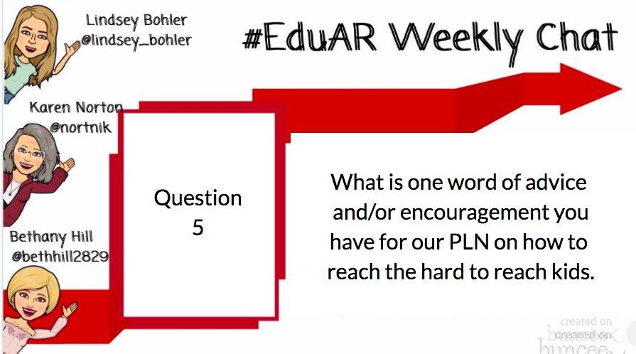 Q5. Motivate and Encourage your PLN tonight! #EduAR @bethhill2829 @nortnik