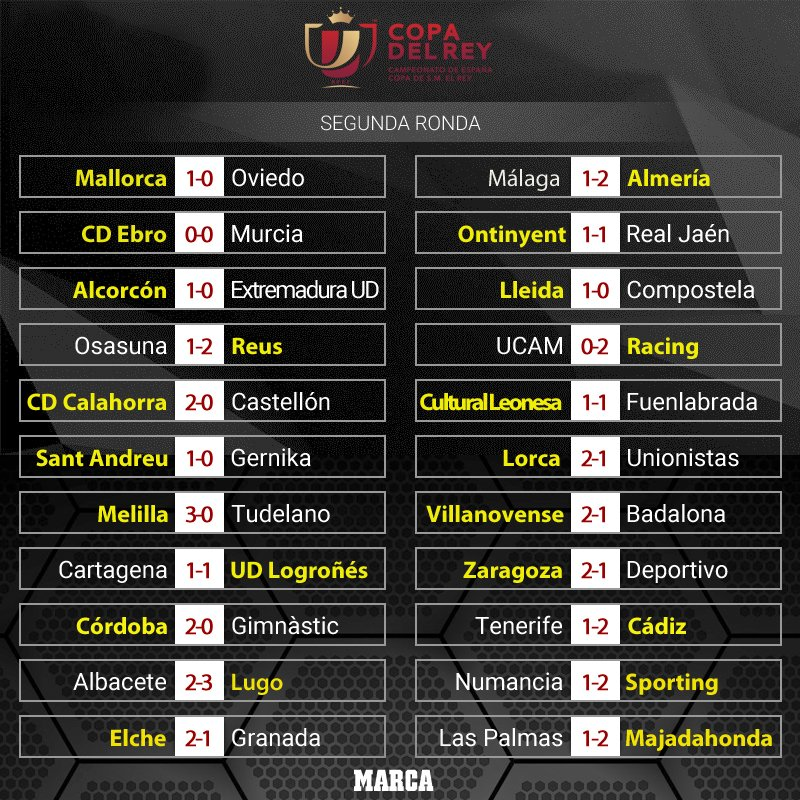 Copa del Rey - 2018/2019 - Final 25 de mayo 2019 DnAZ-GaVAAAkpqW