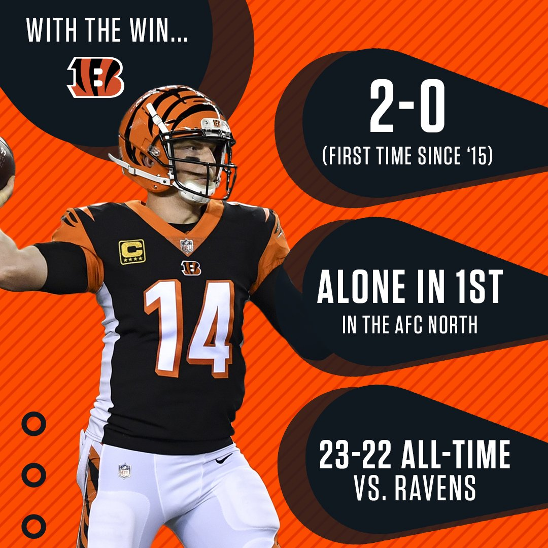 The @Bengals pick up a big win over the rival Baltimore Ravens.   #BALvsCIN | #SeizeTheDEY <br>http://pic.twitter.com/LhIXeq4MkK