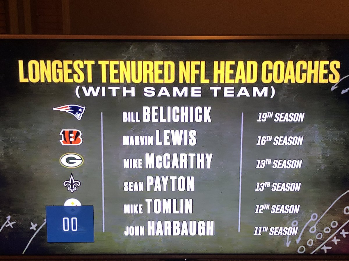 RT if you have the same number of playoff wins as Marvin Lewis #BALvsCIN <br>http://pic.twitter.com/CLVlZqbGmj