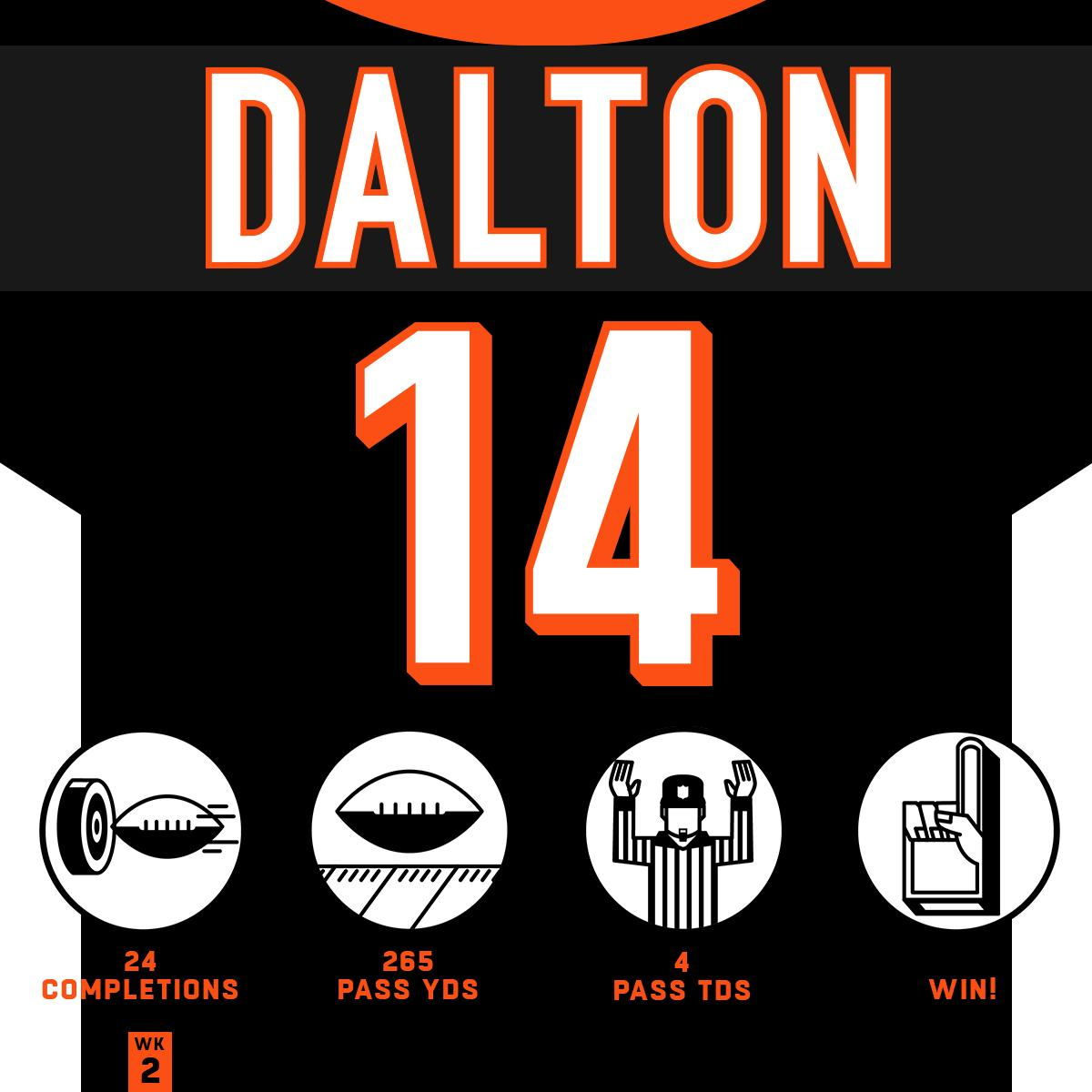 .@andydalton14 &amp; @ajgreen_18 BALLED OUT on #TNF! #BALvsCIN #SeizeTheDEY   #HaveADay<br>http://pic.twitter.com/XTpgzGAjir