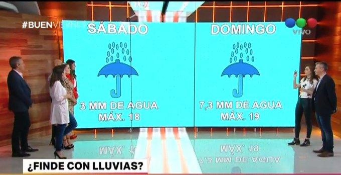 #BuenViernes Se viene la lluvia para este #BuenFinde 🌧️☔️ Foto