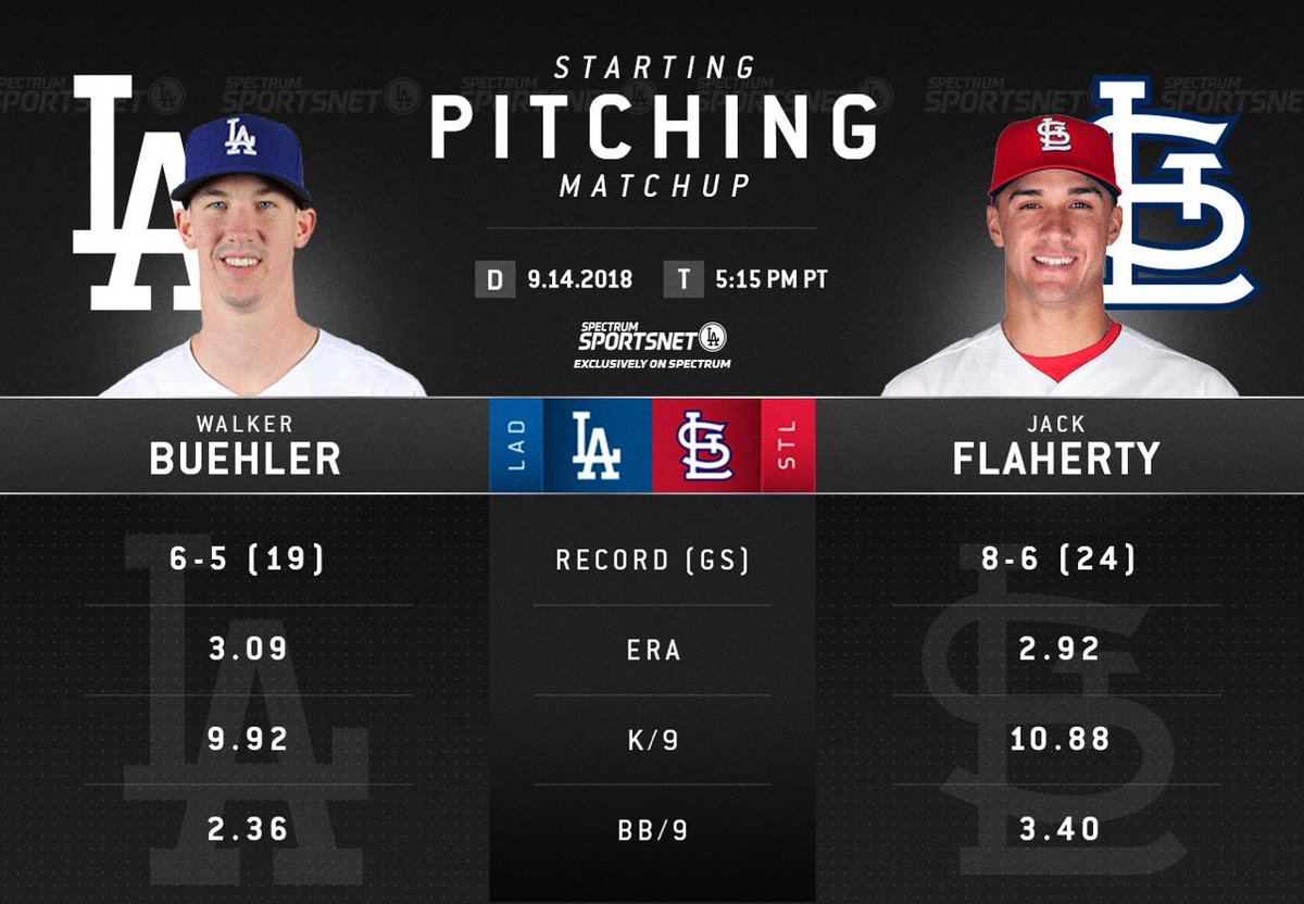.@buehlersdayoff takes the mound for the #Dodgers in Game 2 vs. the #Cardinals today at 5:15 PM. #LADetermined<br>http://pic.twitter.com/WXnKI0FYSN