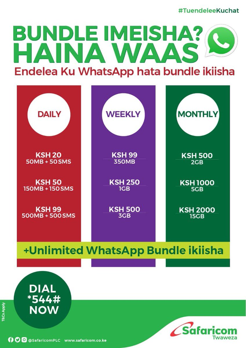 TwendeleeKuchat: Safaricom Now Launches Free WhatsApp – Daily Active