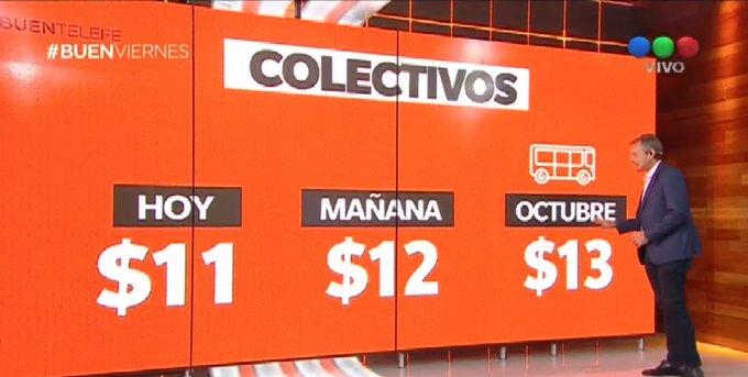 #BuenViernes Aumenta el boleto mínimo. @PabloWende: Hasta fin de año los aumentos son determinados por el Gobierno Nacional. El año que viene los decidirán la Ciudad y la Provincia de Buenos Aires Foto