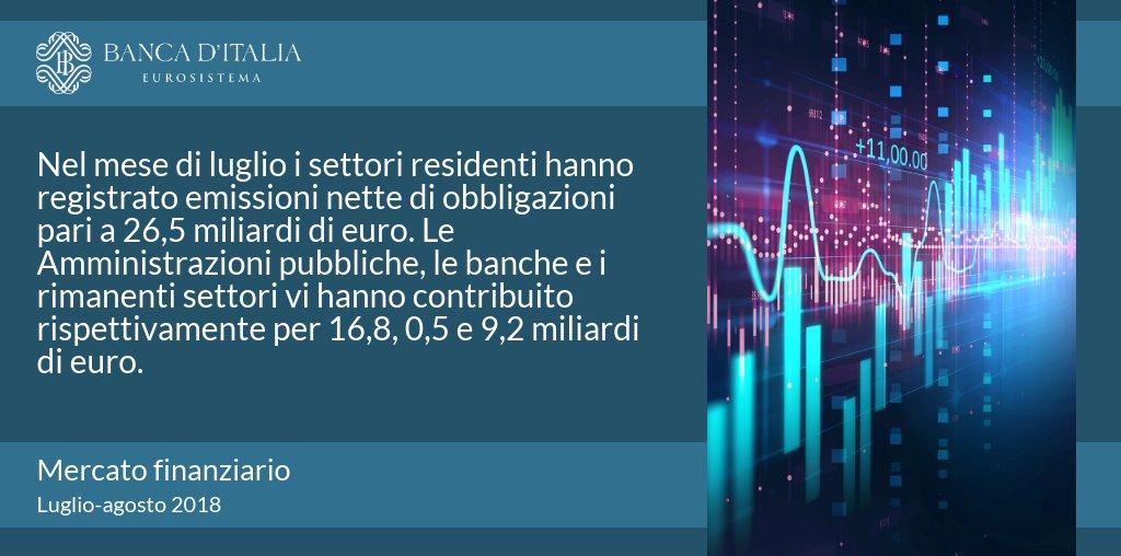 #esceoggi #14settembre per la collana #statistiche #Bankitalia la pubblicazione Mercato finanziario, luglio-agosto 2018, con info sui valori mobiliari italiani e sul portafoglio delle gestioni patrimoniali e dei fondi comuni di investimento. Leggila qui: http://bit.ly/2r3znRq  - Ukustom