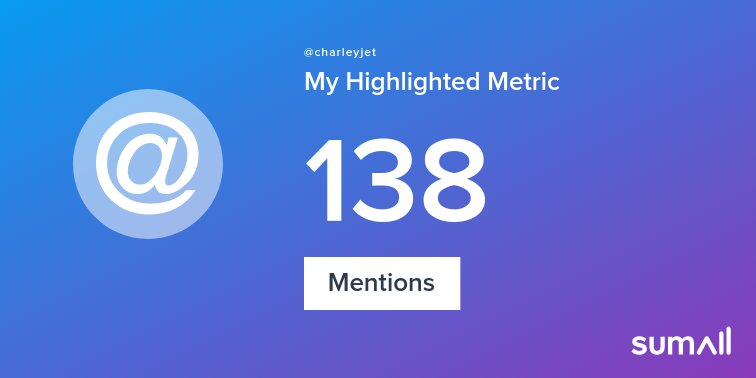 My week on Twitter 🎉: 138 Mentions, 3 New Followers. See yours with https://t.co/z0OiOqAO9u https://t.co/47KZwazzTS