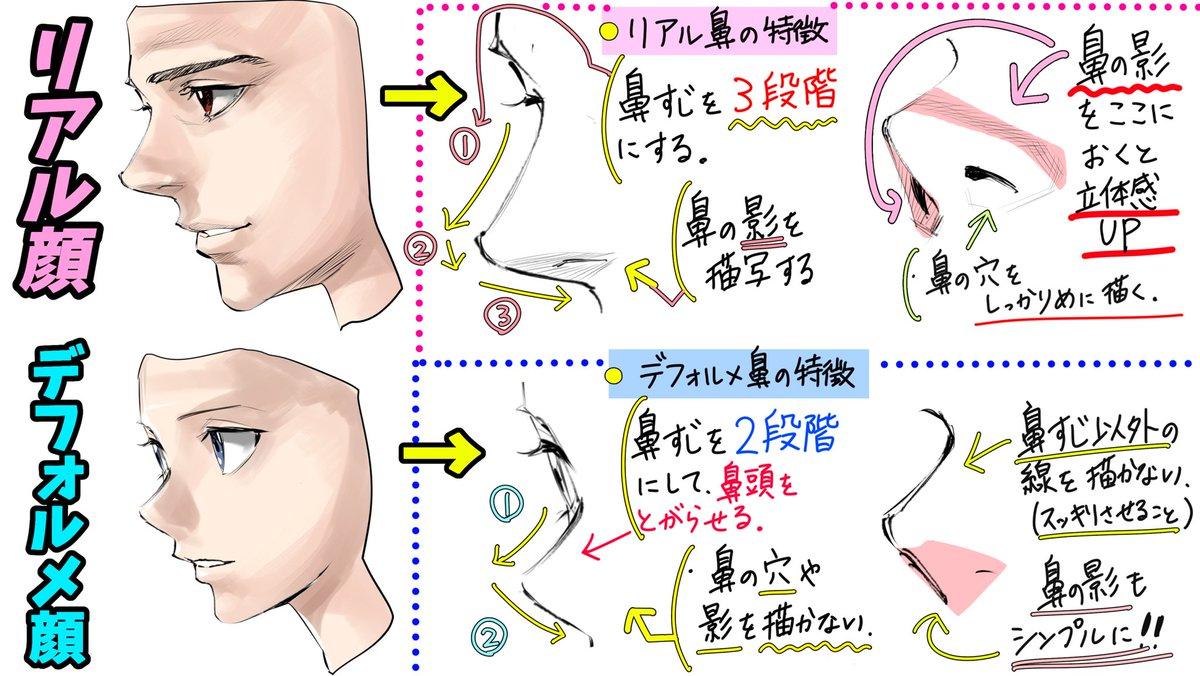 吉村拓也 イラスト講座 顔の描き方 イケメン編講座 デフォルメタイプとリアルタイプ