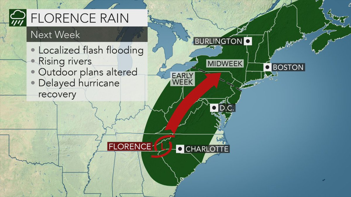 "Clayton Stiver ☈ on Twitter ""Remnants of Florence expected to"