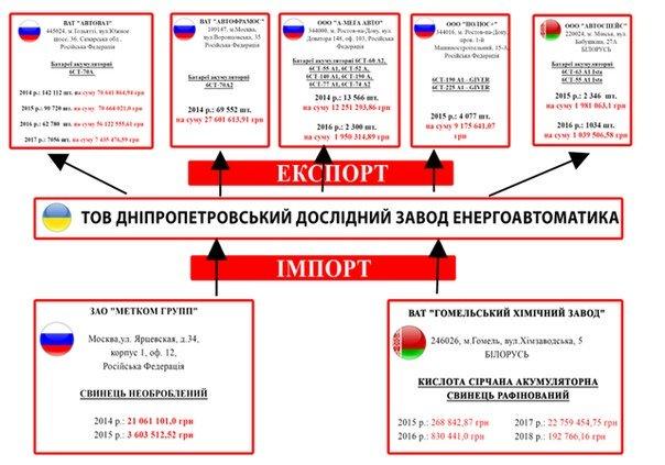документы, подтверждающие легитимность деятельности ип