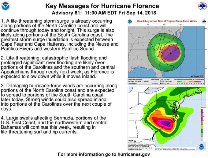 9/14 11 AM EDT: Here are the Key Messages for #Hurricane #Florence. The life-threatening inland flood hazard will continue for days, even after it is no longer a tropical storm. Photo