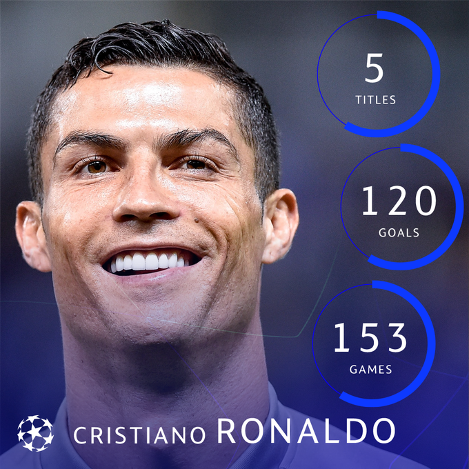 Familiar face, new place 😀 #UCL legend Cristiano Ronaldo to lead Juventus to European glory? ⚪️⚫️ Photo