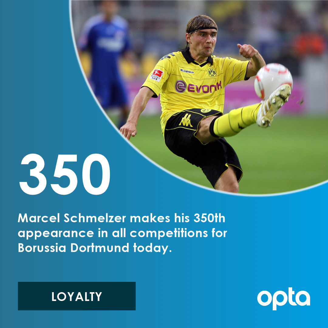 350 - @Schmelle29 makes his 350th appearance in all competitions for @BlackYellow today. Loyalty. #BVBSGE