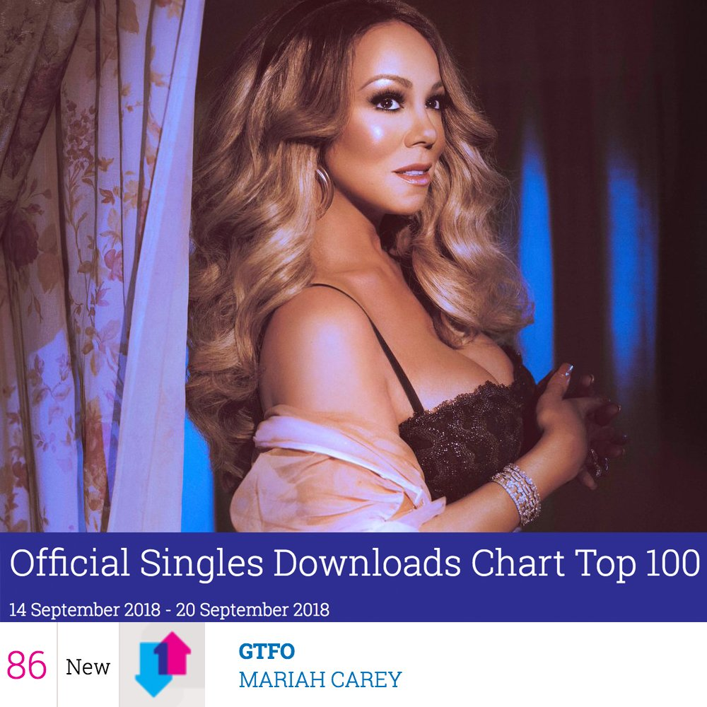 Mariah Trends's photo on #GTFO