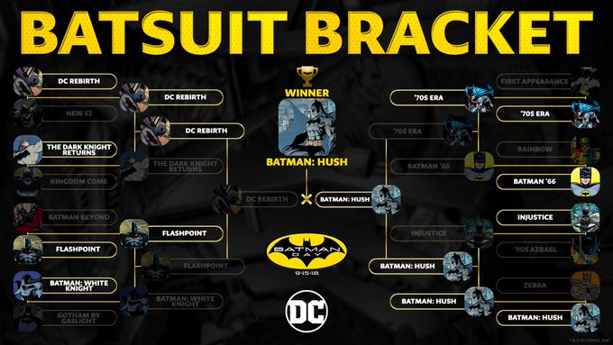 After four rounds of heated matchups, the BATMAN: HUSH Batsuit has emerged victorious in our Batsuit Bracket! No matter where you are in the Multiverse, we hope you have an amazing #BatmanDay! Photo