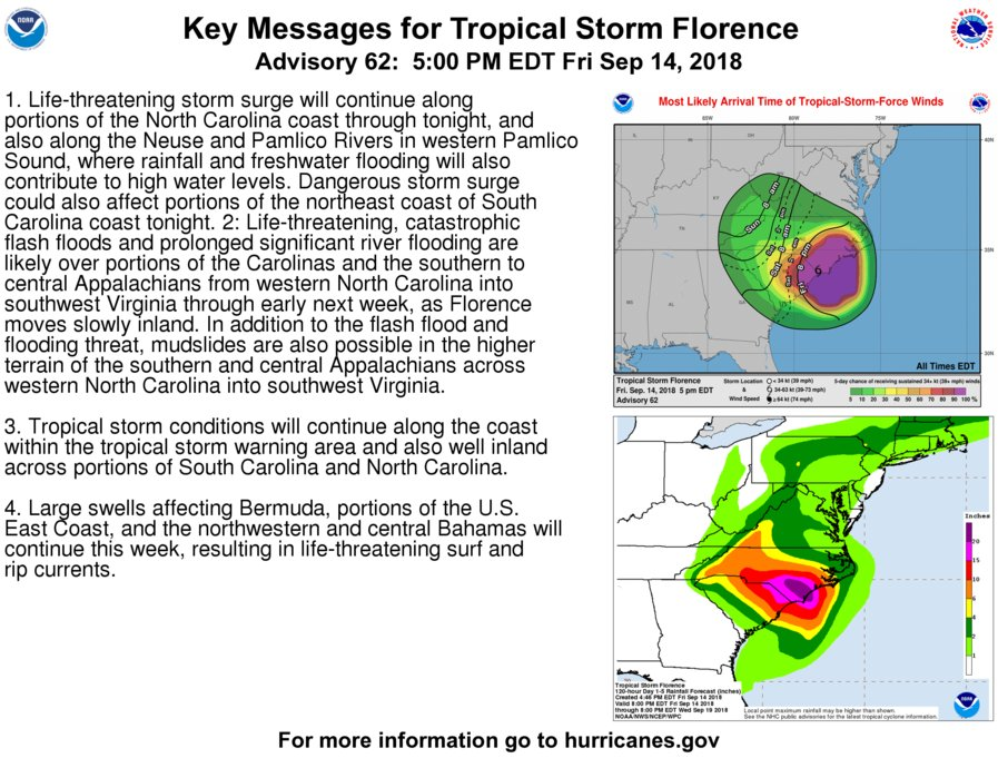 NWS's photo on Florence