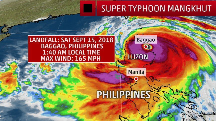 A map showing Super Typhoon Mangkhut some 900 km. in size
