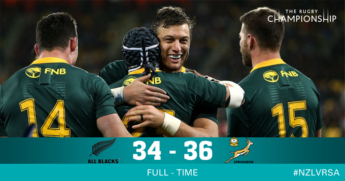 FULL-TIME: 2018 TRC Round #4 What a match tries galore huge defence and 11 tries and @Springboks beat @AllBlacks in New Zealand for first time since 2009 #NZLvRSA Match centre: Photo