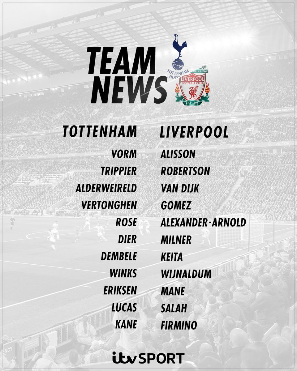 Starting XI's: Tottenham V Liverpool