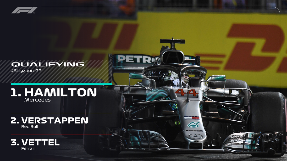 BREAKING: Lewis Hamilton clinches pole in Singapore! Verstappen and Vettel make it three different teams in the top three #SingaporeGP 🇸🇬 #F1