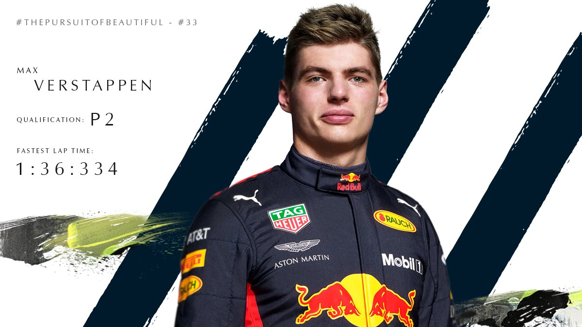 Great to see @Max33Verstappen on…