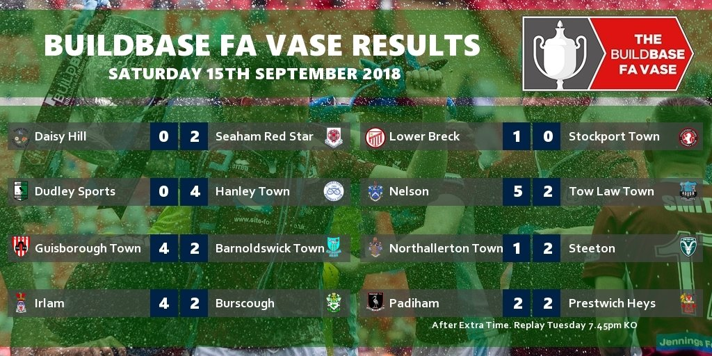 Hallmark Sec Lge On Twitter In The Buildbase Fa Vase Cheadle Town