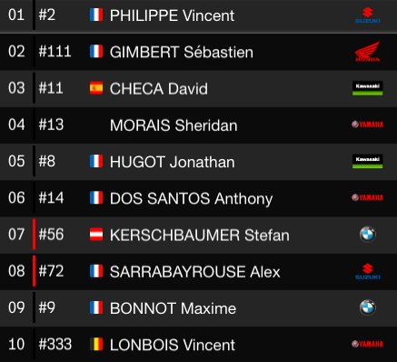 Top 10 after a bit more than 7h of race. #BOL2018 #FIMEWC Photo