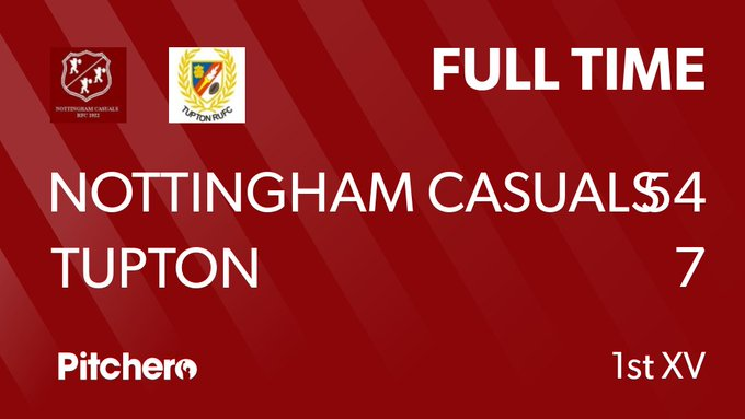 FULL TIME: Nottingham Casuals 54 - 7 Tupton #NOTTUP #Pitchero Photo