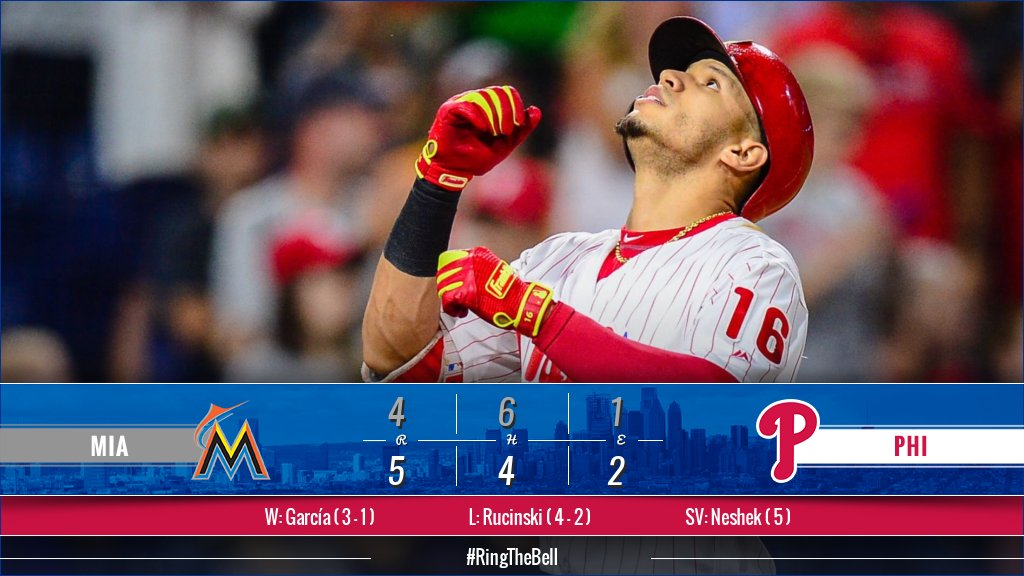 We got the series win. Tomorrow, we go for the sweep: https://t.co/f4xS7Osygv  #RingTheBell | #BeBold https://t.co/lhnuqJvNqF