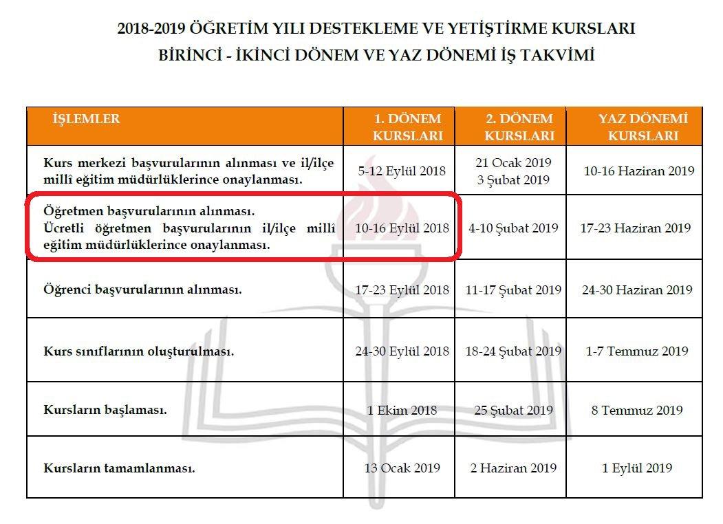 2018-2019 Eğitim-Öğretim Yılı 1. Dönem Destekleme ve Yetiştirme Kursları (DYK) kapsamında Öğretmen başvurularının alınması,Ücretli öğretmen başvurularının il/ilçe millî eğitim müdürlüklerince onaylanması için son tarih 16.09.2018(Bugün). Kurslar 01.10.2018 tarihinde başlayacaktır