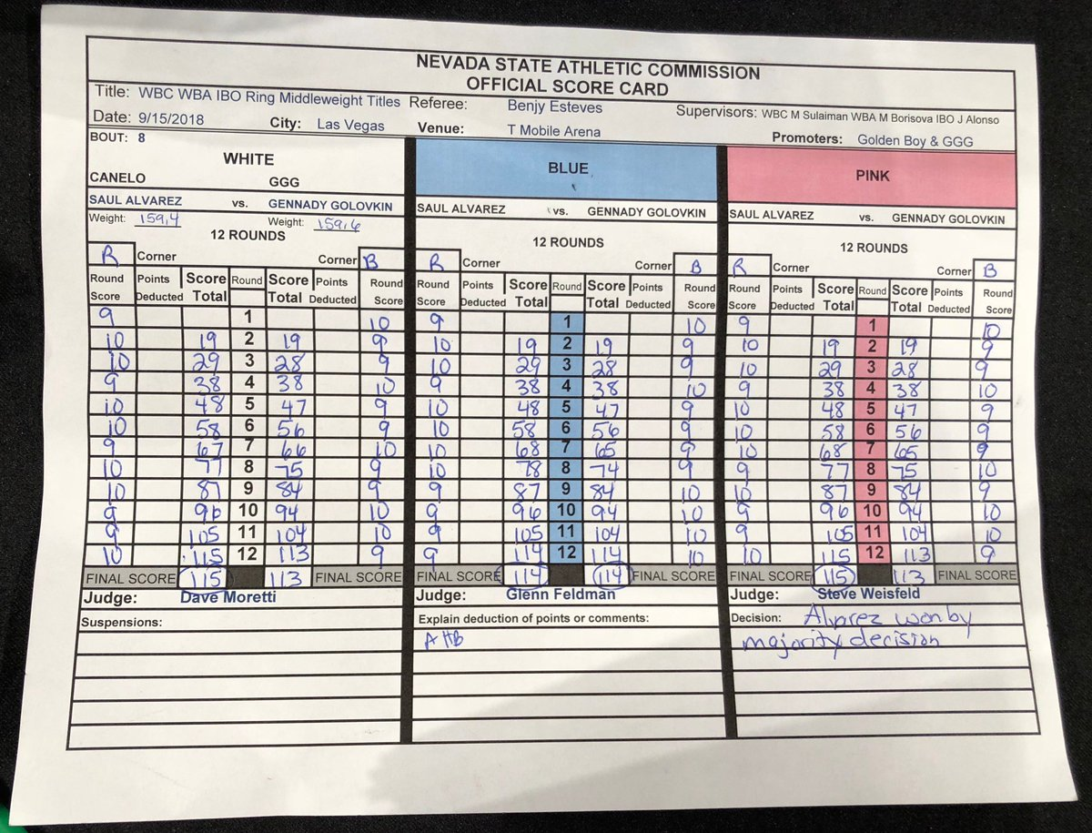 Canelo Álvarez edges Gennady Golovkin by majority decision in classic fight""