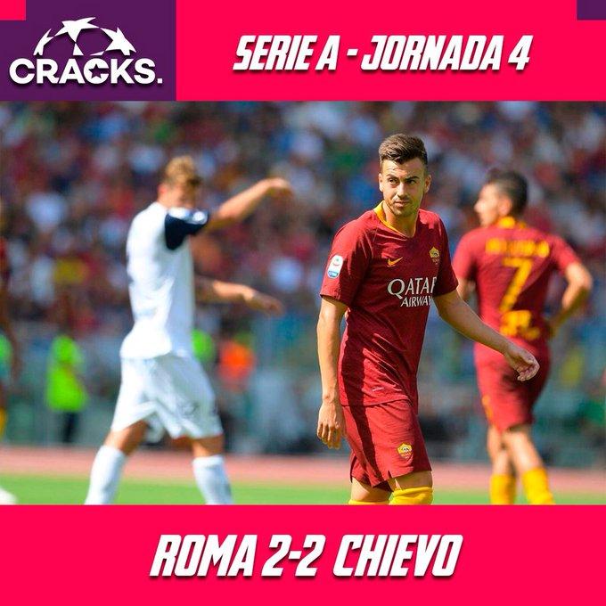 #SerieA 🇮🇹 | Jornada 4. 📆 | 👉🏻: Roma 2-2 Chievo. 🔚 Roma deja ir dos puntos después de ir ganando 2-0. 😯 Suman su segundo empate, 5 puntos en 4 partidos. 🧐 Foto