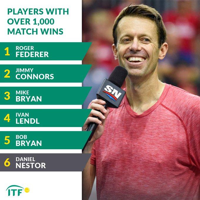 """""""Os voy a echar mucho de menos"""", esas fueron las últimas palabras de Daniel Nestor sobre una pista de tenis. Adiós a uno de los seis hombres con más de victorias en su maleta 🇨🇦🎾 Photo"""
