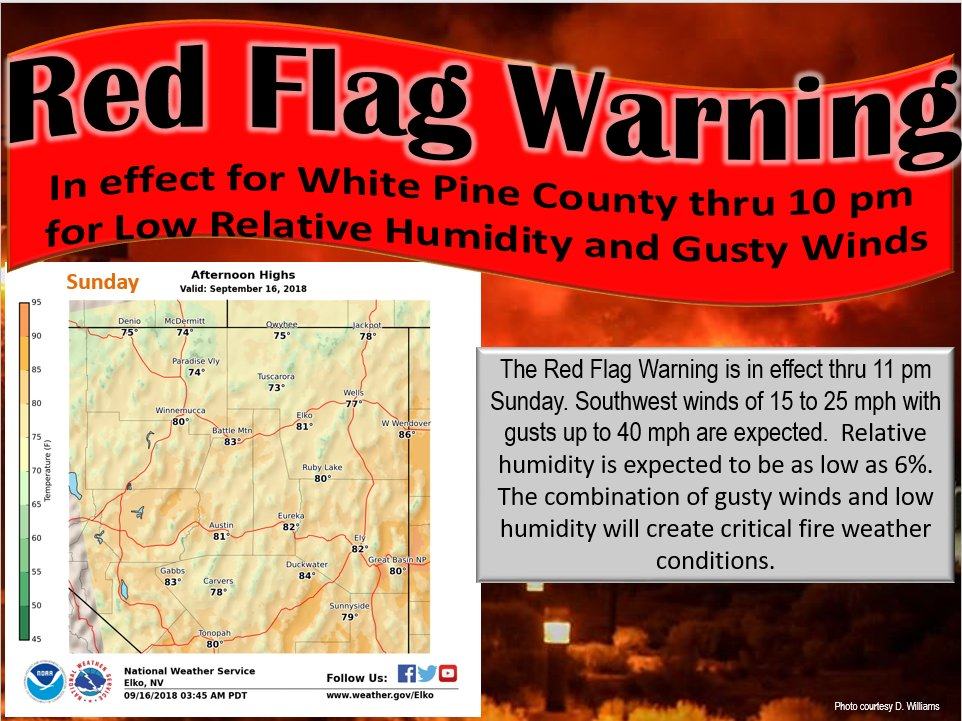 Sunny today with lighter, but still gusty southwest winds this afternoon. Sunny and dry conditions continue into next week with most areas seeing near to slightly above normal  temperatures.  #nvwx  Red Flag Warning for White Pine County through 10 PM.
