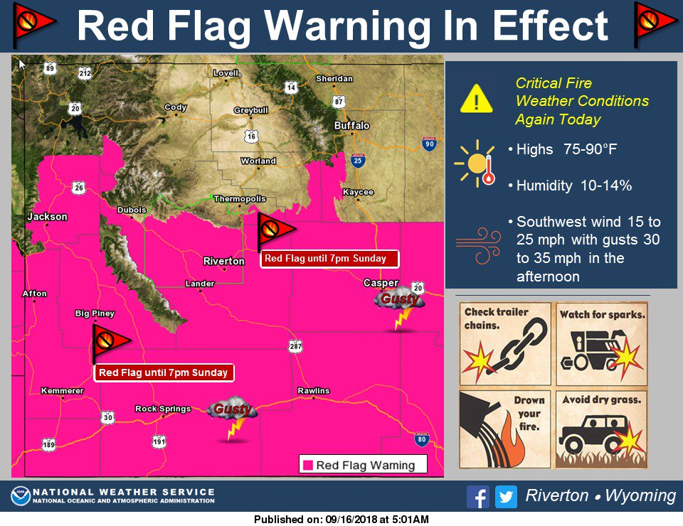 Warm, very dry conditions with gusty SW wind will bring another day of critical fire conditions across south & central Wyoming today. #wywx