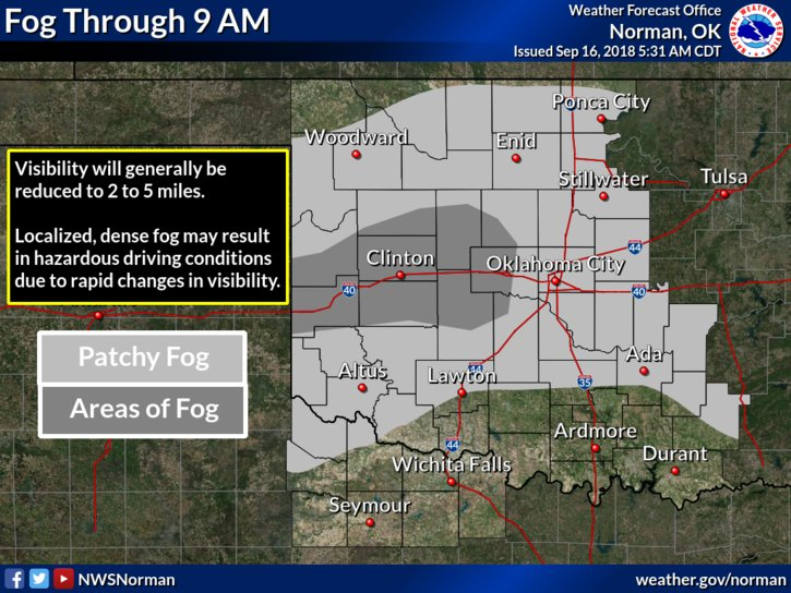 Fog will remain possible through 9 AM this morning.  Visibility will generally be reduced to 2 to 5 miles with some locally lower visibilities.   The lowest visibilities have been confined across west-central Oklahoma near Clinton, Elk City, and Weatherford. #okwx   #texomawx