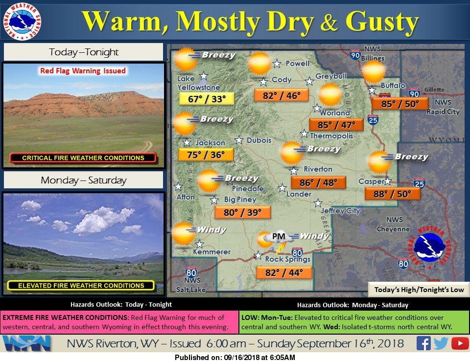 Warm and mostly dry with critical #firewx conditions. A Red Flag Warning is in effect for much of western, central, & southern WY. #wywx
