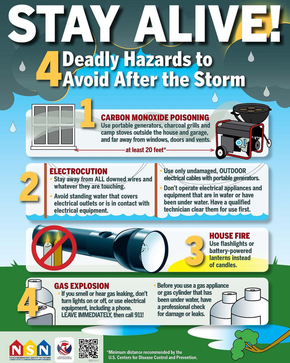 Us Consumer Product Safety Commission On Twitter Tropical Wiring Portable Generator To House Depression Florence Is Still Causing Power Outages And Flooding Here Are Four Hazards Avoid