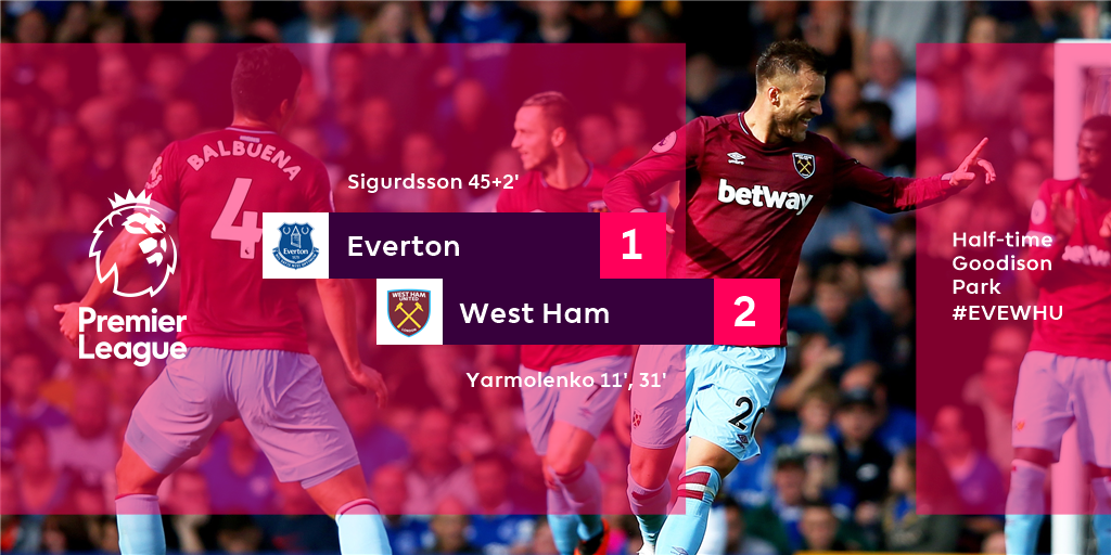A dominant Andriy Yarmolenko display, but Everton end the half positively... #EVEWHU