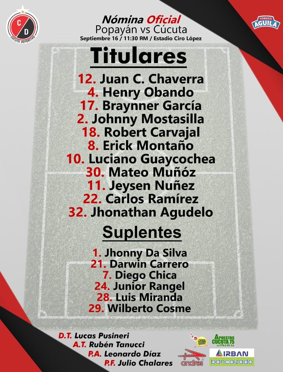 Deportivo Fc