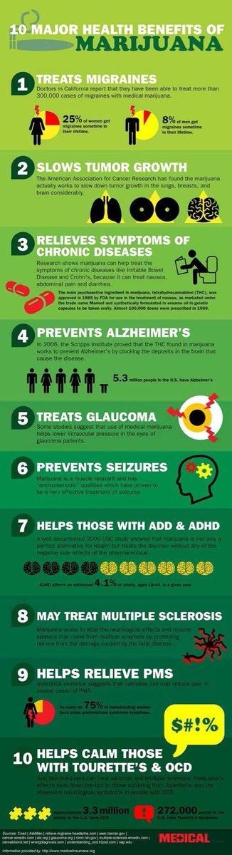 10 health benefits of marijuana #KnowledgeIsPower #weedforwellness #420medicine