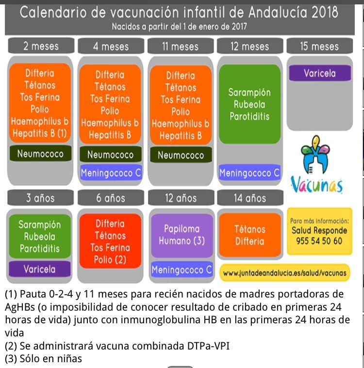 Calendario Vacunal Andalucia.Farma Garcia Alemany On Twitter Os Recordamos El Calendario