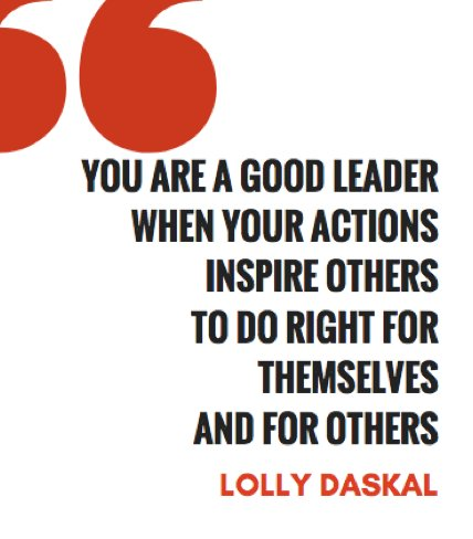 are you a good leader Before you appoint a leader, or go out looking for one, make sure you have a clear understanding of what it is you want them to achieve make sure they have the qualities and characteristics of a good leader, and whether or not they are a good fit with the team they will be leading.
