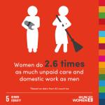 Image for the Tweet beginning: Empowering women can start in