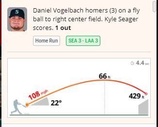 The #Mariners @DanielVogelbach with his third homer of the season, a 2-run shot to right. Details: