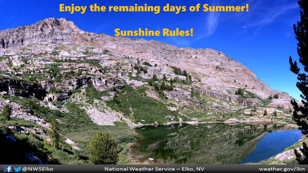 Sunshine rules for most of the upcoming week. A low pressure trough moves across the state on Wednesday bringing a few clouds and cooler temperatures. #nvwx