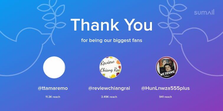 Our biggest fans this week: @ttamaremo, @reviewchiangrai, @HunLnwza555plus. Thank you! via  https:// sumall.com/thankyou?utm_s ource=twitter&amp;utm_medium=publishing&amp;utm_campaign=thank_you_tweet&amp;utm_content=text_and_media&amp;utm_term=d03781101c1d8c5294435053 &nbsp; … <br>http://pic.twitter.com/Ptg9FPCWeA