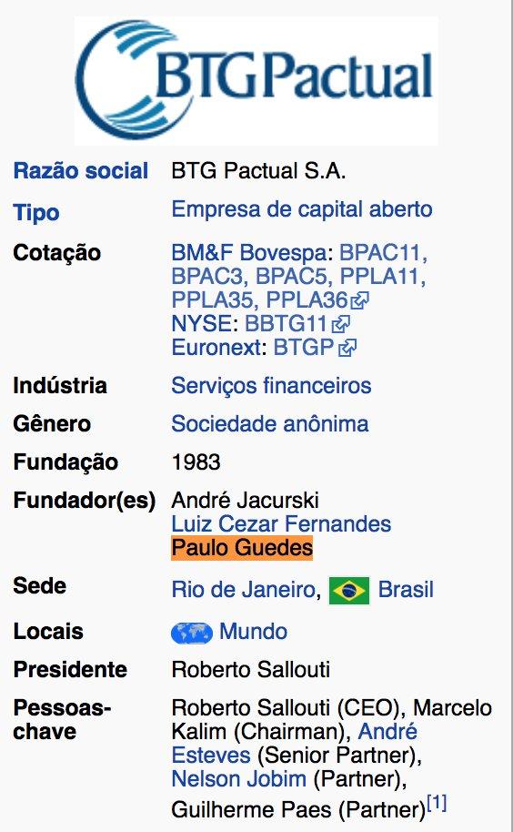 Resultado de imagem para Paulo Guedes e BTG - Pactual