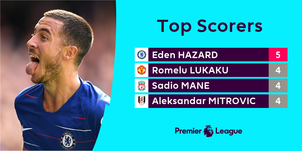 It's a blue from @ChelseaFC making the early running... 😛 @hazardeden10 🇧🇪