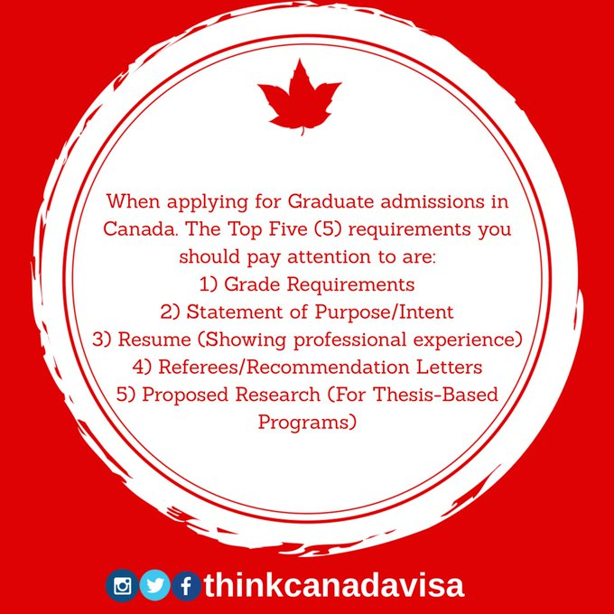 Canada Requirements